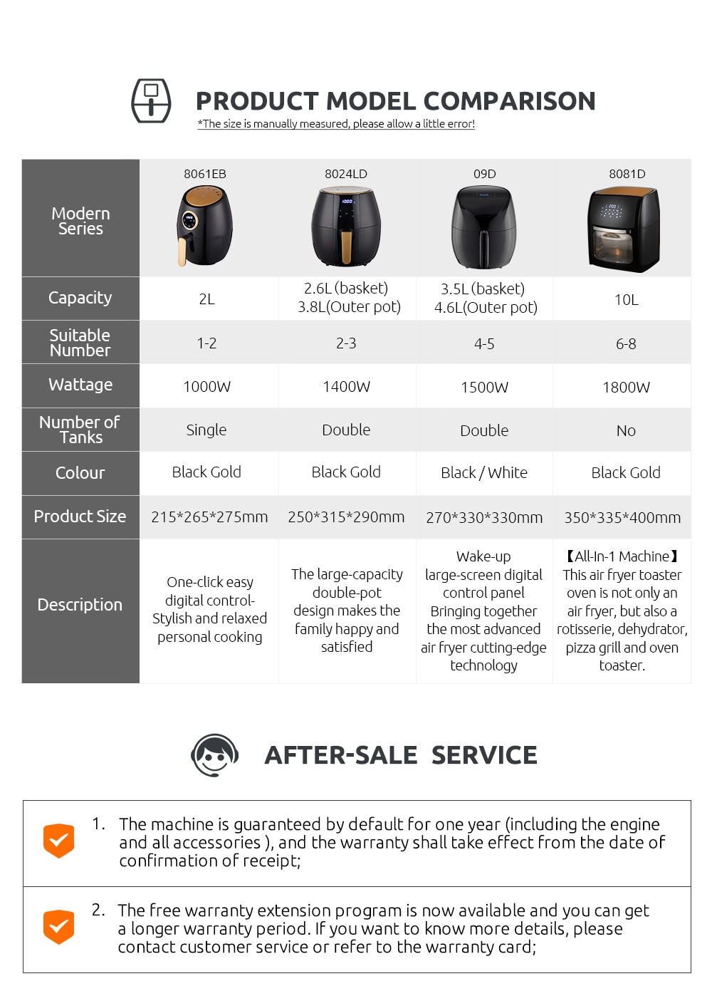 MIUI 3L Oil-Free Air Fryer Oven Digital Touch Electric Fryer MI-CYCLONE 360 °Baking Toaster French Fries Machine EasyClean